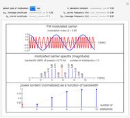Digital Modulation: Quadrature Phase-Shift Keying (QPSK) Signal