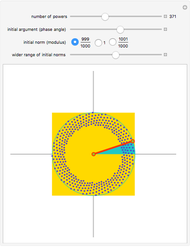 Number Systems Using a Complex Base - Wolfram Demonstrations