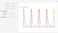 Some Time-Delay Differential Equations - Wolfram