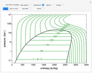 Partial Molar Enthalpy - Wolfram Demonstrations Project