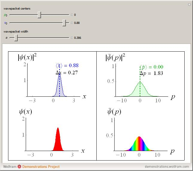 Probability Density Function -- from Wolfram MathWorld