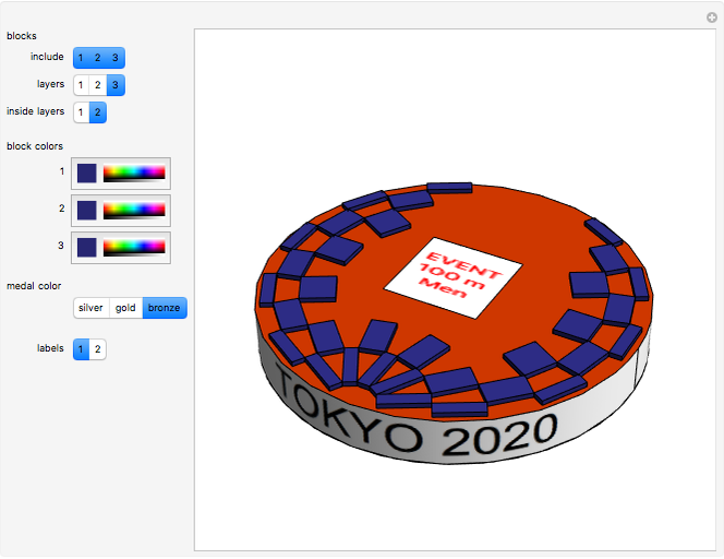 Proposals for Medals for the Tokyo 2020 Olympic Games ...