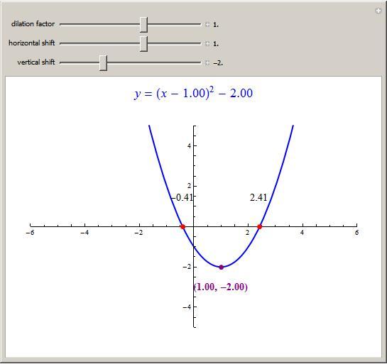 Quadratic In Vertex Form Or Turning Point Form Wolfram