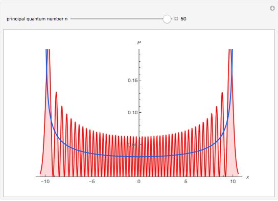 Physique quantique for dummies - Page 10 Popup_3