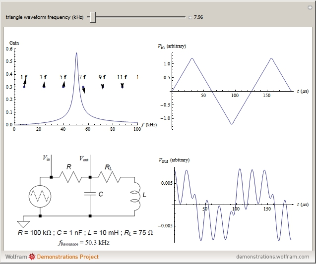 Resonant Amplitude And Phase Response In A Driven Rlc Tankcircuit