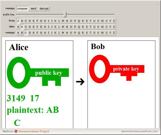 RSA Encryption -- from Wolfram MathWorld