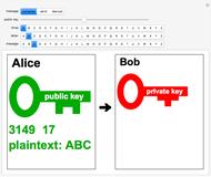 Algorithm for Data Encryption Standard - Wolfram