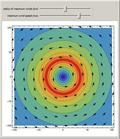Rankine Vortex: A Simple Hurricane Model