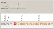 Wolframdemonstration: Rectilinear Motion