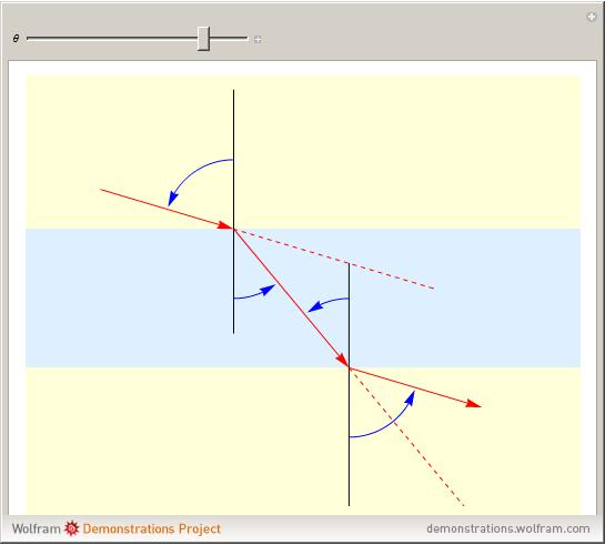 Indices Of Refraction. Angle of Refraction