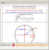 Relationship of Sine and Cosine to the Unit Circle