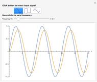 Tuning an Extended Kalman Filter - Wolfram Demonstrations