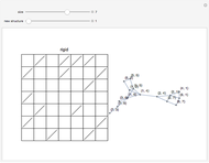 Wire Strand Constructions - Wolfram Demonstrations Project