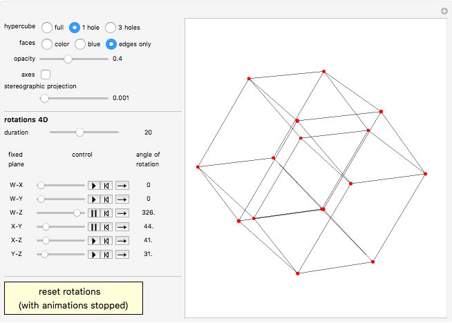 Rotating a Hypercube in 4D - Wolfram Demonstrations Project