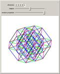 Rotating Squares, Cubes, and Higher-Dimensional Hypercubes