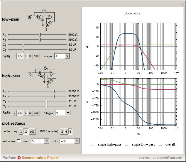 how to draw bode plot for high pass filter