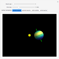 Sputnik 1 Orbiting the Earth - Wolfram Demonstrations Project