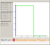 """""""Set of Nash Equilibria in 2x2 Mixed Extended Games"""" from the Wolfram Demonstrations Project"""