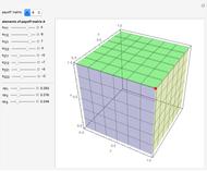 Rose Glen North Dakota ⁓ Try These Determinant Calculator Wolfram 2x2