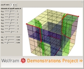 """""""Set of Nash Equilibria in 2x2x2 Mixed Extended Games"""" from the Wolfram Demonstrations Project"""