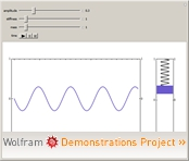 Wolframdemonstration: Simple Harmonic Motion of a Spring