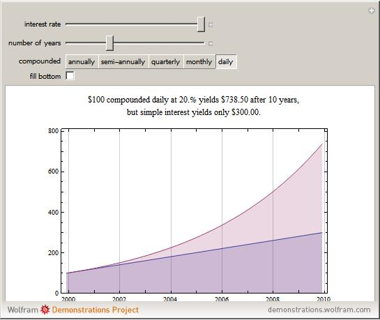 popup1jpg – Simple and Compound Interest Worksheet