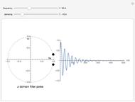 Sine Wave Generation Using an Unstable IIR Filter - Wolfram