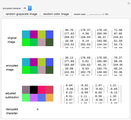 Pseudorandom Password Generator - Wolfram Demonstrations Project