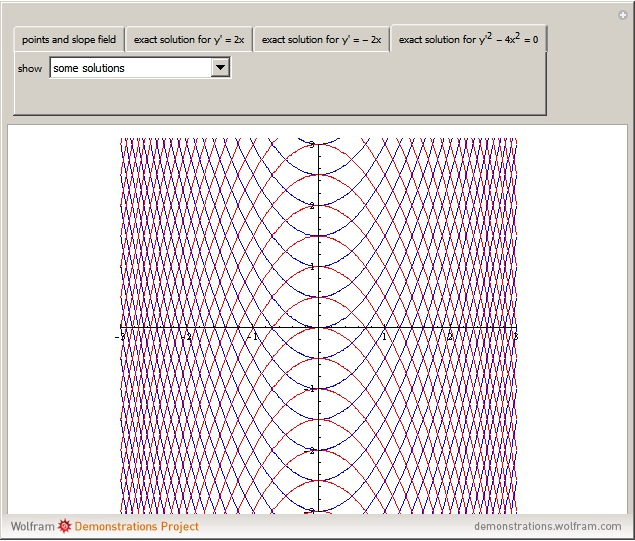 how to draw a slope field for a differential equation
