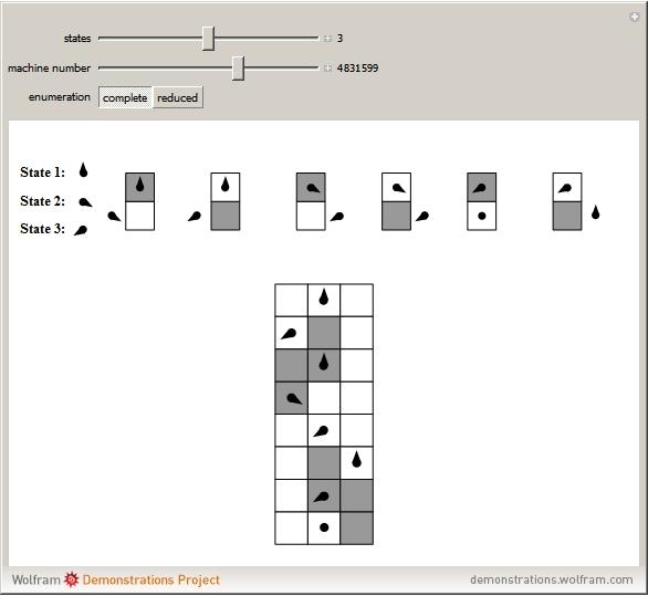 turing machine enumerator