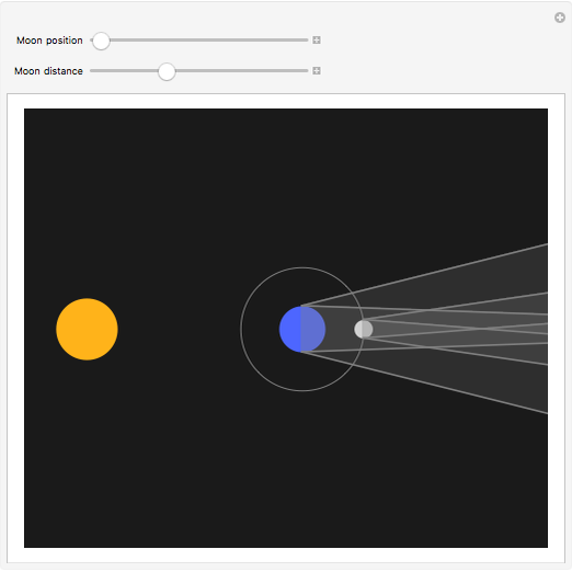 Solar And Lunar Eclipses Wolfram Demonstrations Project
