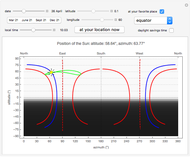 Solar Time Calculator - Wolfram Demonstrations Project