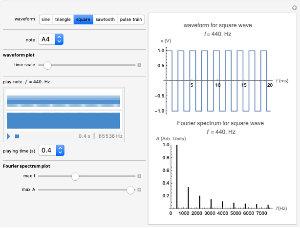 Superposition of Sound Waves - Wolfram Demonstrations Project