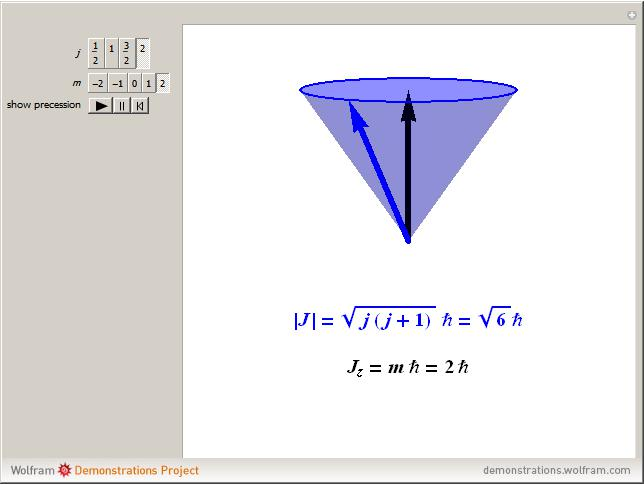 Space quantization of angular momentum wolfram demonstrations project snapshots ccuart Images