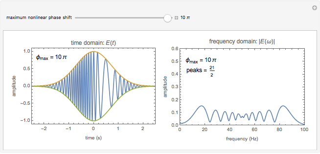 Wireless Power Transmission - Wolfram Demonstrations Project