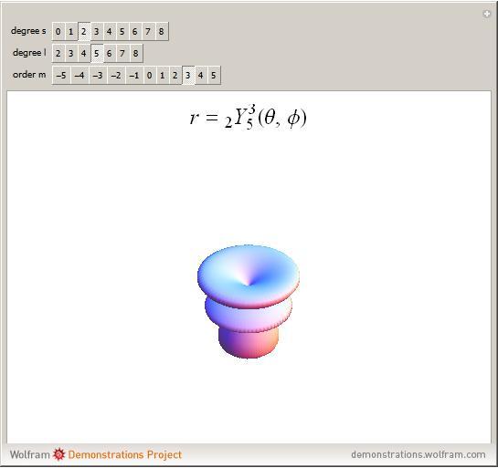 ebook Control of Partial Differential Equations: Cetraro, Italy 2010, Editors: Piermarco