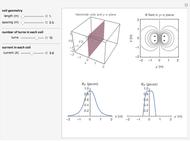 Virtual Oscilloscope - Wolfram Demonstrations Project