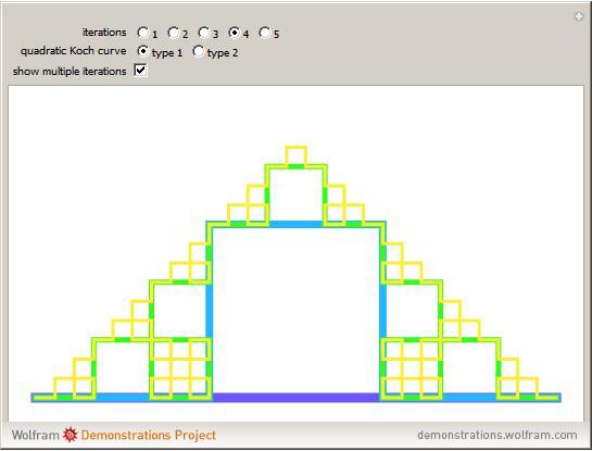 Wolfram Demonstrations Project  Wolfram Demonst...