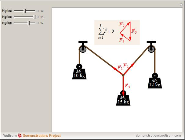Pulleys Equilibrium : Wolfram demonstrations project