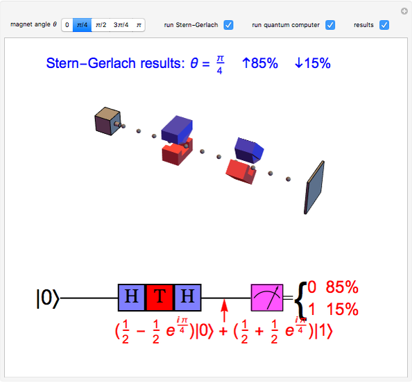Stern-Gerlach Simulations on a Quantum Computer - Wolfram
