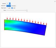 Stress-Strain Analysis by the Finite Element Method