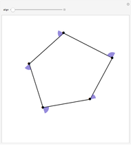 Arc length of cycloid wolfram demonstrations project - Exterior angle of polygon formula ...