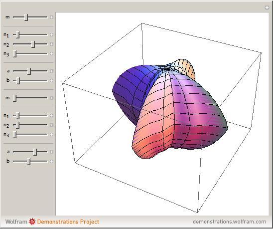 Superellipse -- from Wolfram MathWorld