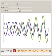 Superposition of Sound Waves