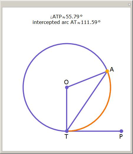 Tangent Chord Angle - Wolfram Demonstrations Project