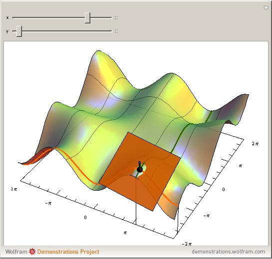 graph plane in mathematica with Tangenttoasurface on Can Wolfram Alpha Graph 3d also PolarTrace additionally Ss M in addition EvenAndOddFunctions in addition IntegralsRationalMod lnk 6.