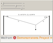 Wolframdemonstration: Tension of a Rope with a Hanging Mass