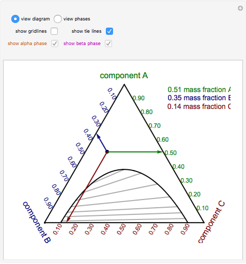 Ternary Phase Diagram with Phase Envelope - Wolfram ...