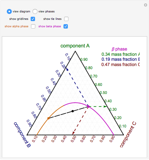 Ternary Phase Diagram with Phase Envelope - Wolfram ... on triple point, phase contrast, phase sequence, phase shift, phase space, crystal structure, phase rule, phase envelope, critical point, materials science, phase modulation, solid solution, chemical equilibrium, melting point, phase icon, phase transition,