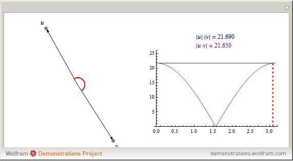 Space vector modulation using matlab simulink